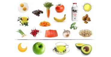 8 продуктов, которые повышают тестостерон